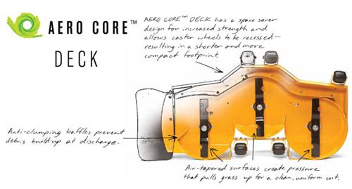 The Innovative AERO CORE™ Deck